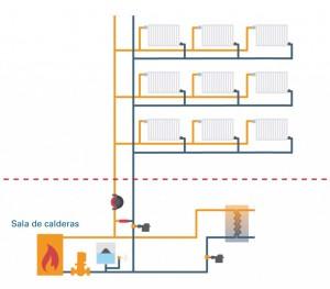 instalacion_calefaccion_en_anillo-1024x901