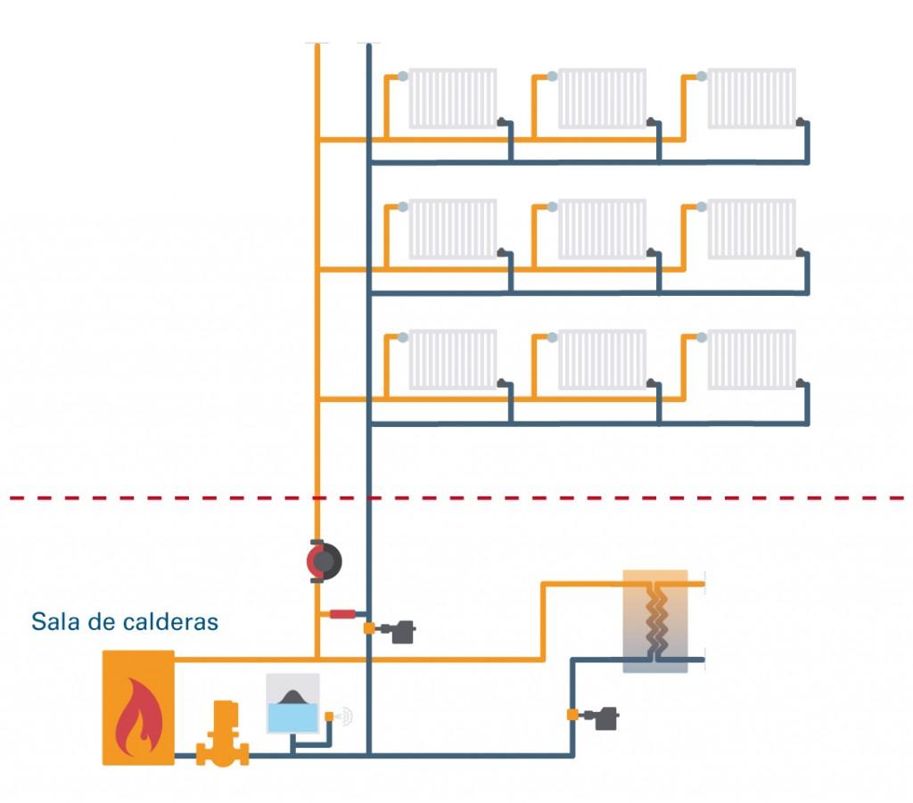 Marzo 2014 asturcal - Instalacion calefaccion radiadores ...