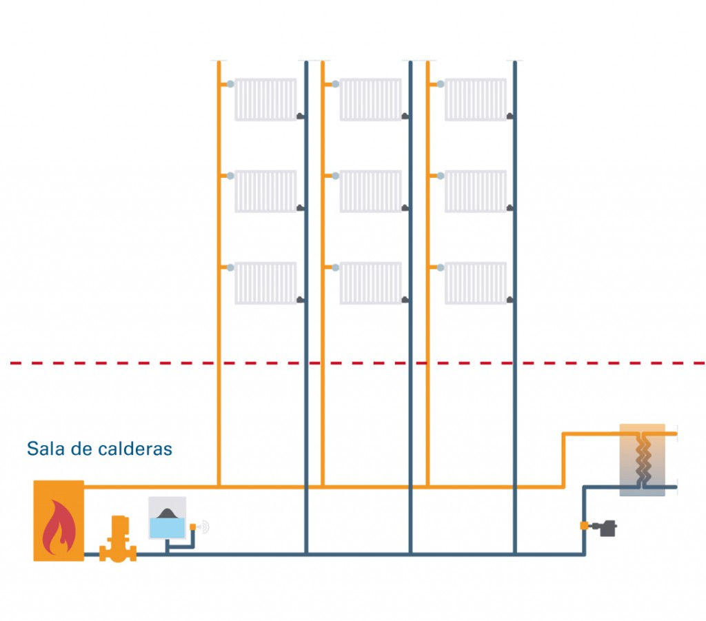 Reparto de consumos en instalaciones de calefacci n - Instalacion de calefaccion por radiadores ...
